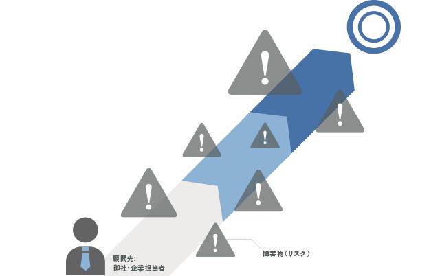 企業に強い顧問経験豊富な大阪の顧問弁護士ニューステージのサポートイメージ図